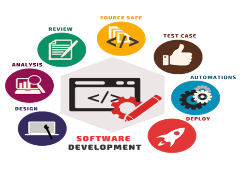 software-development-bilaspur